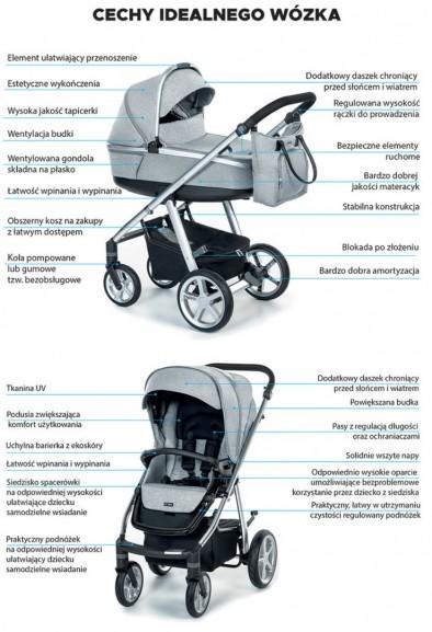 wózek dla dziecka: cechy idealnego modelu wózka