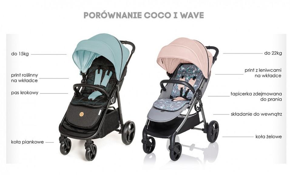 porównanie wózek Coco i Wave